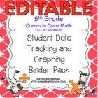 5th Grade Common Core: Math {Student Data Tracking Binder