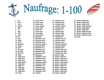 French Numbers 1 30