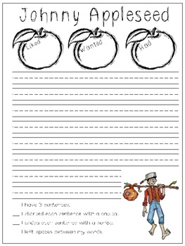 Johnny Appleseed Hat - Starsha Malek - TeachersPayTeachers.com