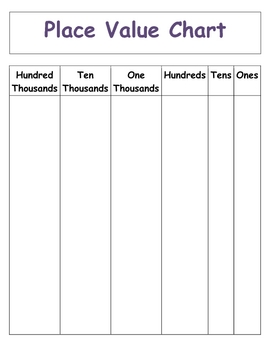 Place value chart to hundred thousands printable