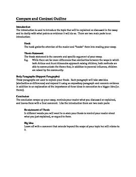 Final Essay to Kill a Mockingbird