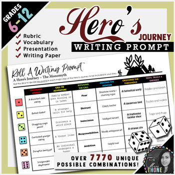 Hero's Journey Writing Prompt