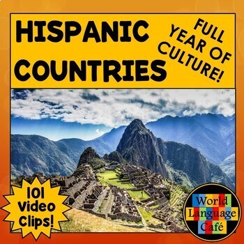 Spanish Speaking Countries Flags, Photos, Maps, PPT for 21 Hispanic Countries