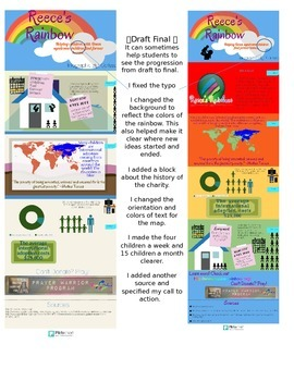 Melting Activities Lessons And Ideas Infographic Project Charity
