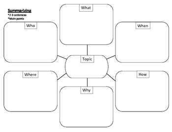 SUMMARIZE A SHORT STORY  GRAPHIC ORGANIZER  - TeachersPayTeachers comSummarize Graphic Organizer